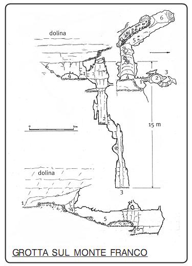 Grotta del Viscio e delle Chiavi